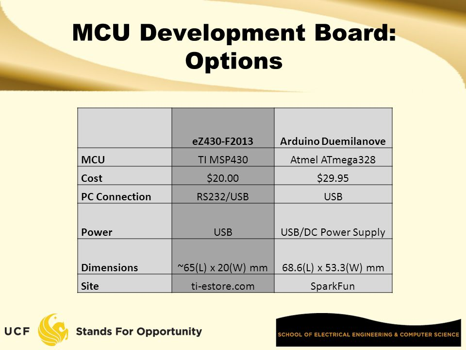 MCU Development Board: Options eZ430-F2013Arduino Duemilanove MCUTI MSP430Atmel ATmega328 Cost$20.00$29.95 PC ConnectionRS232/USBUSB PowerUSBUSB/DC Power Supply Dimensions~65(L) x 20(W) mm68.6(L) x 53.3(W) mm Siteti-estore.comSparkFun