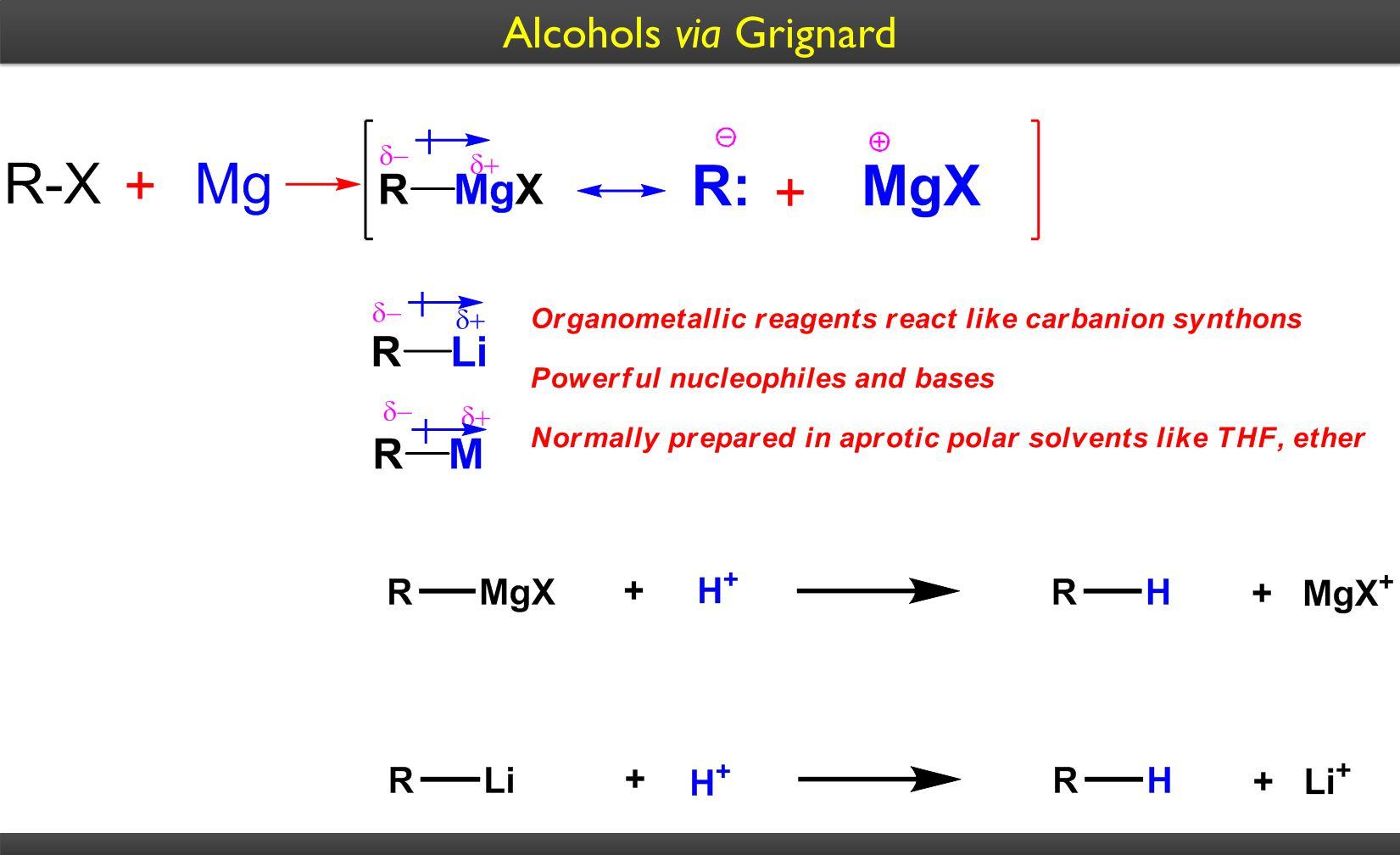 Alcohols via Grignard