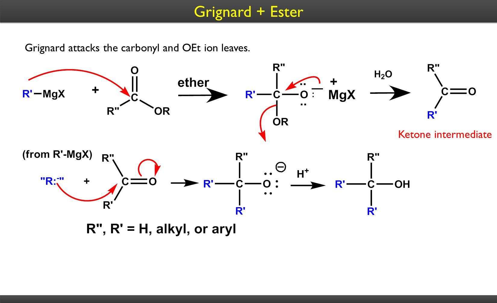 Grignard + Ester Grignard attacks the carbonyl and OEt ion leaves. Ketone intermediate