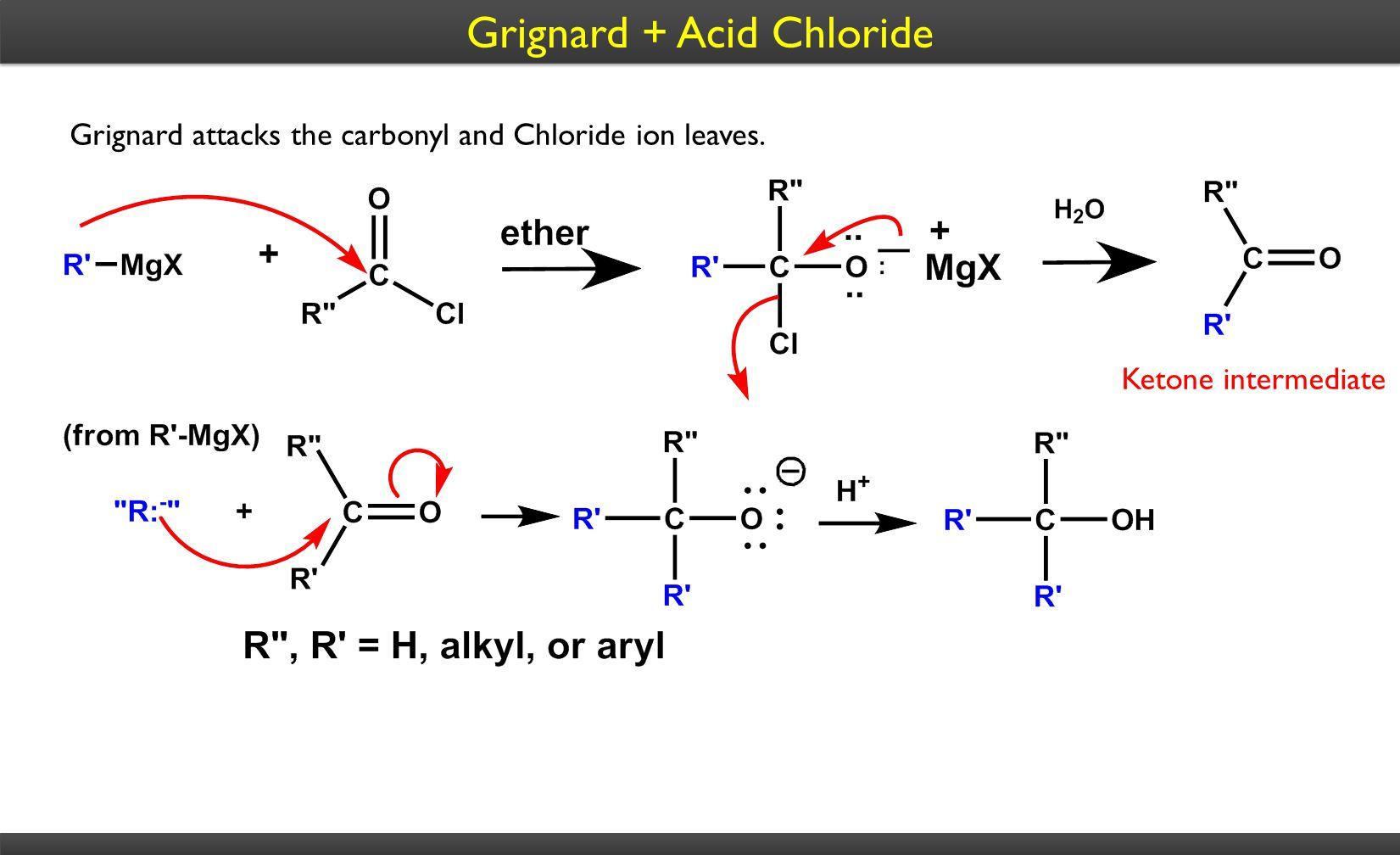 Grignard + Acid Chloride Grignard attacks the carbonyl and Chloride ion leaves. Ketone intermediate
