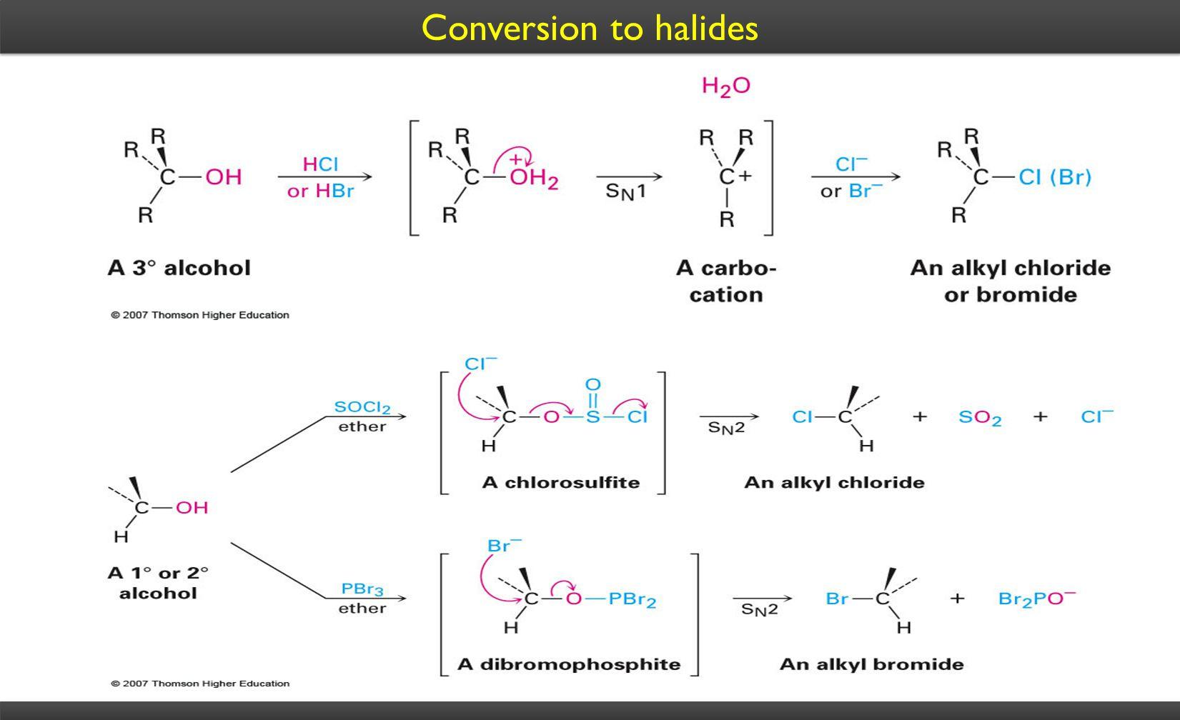 Conversion to halides