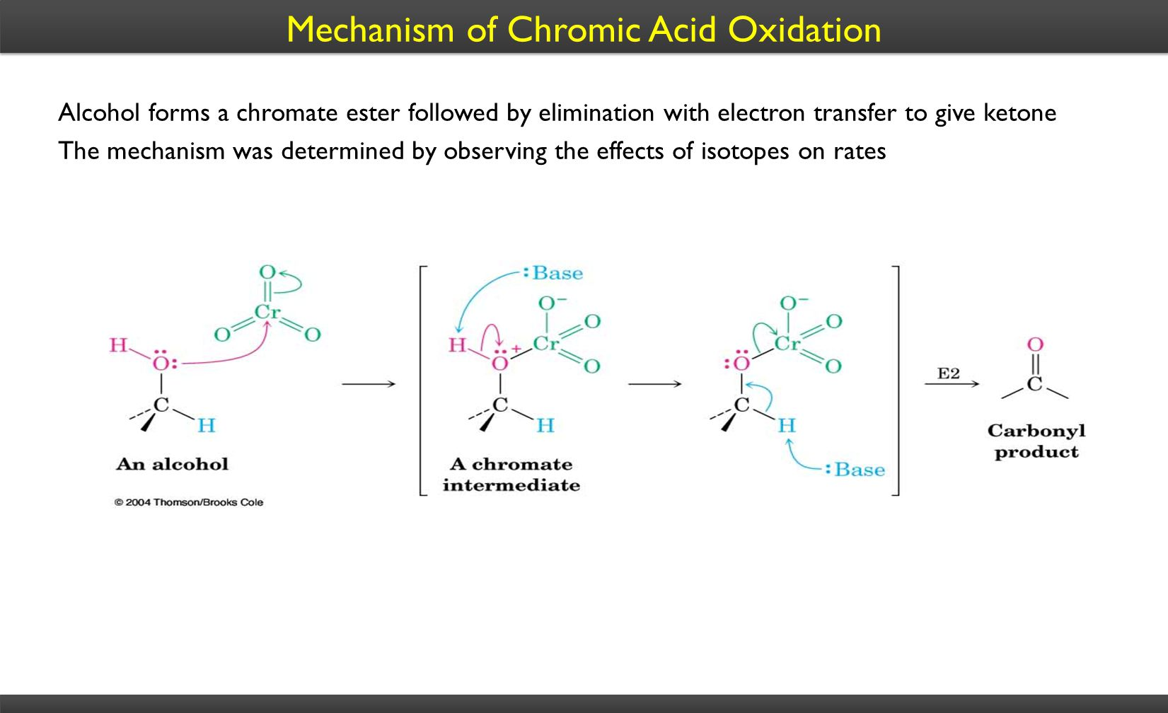 Mechanism of Chromic Acid Oxidation Alcohol forms a chromate ester followed by elimination with electron transfer to give ketone The mechanism was det