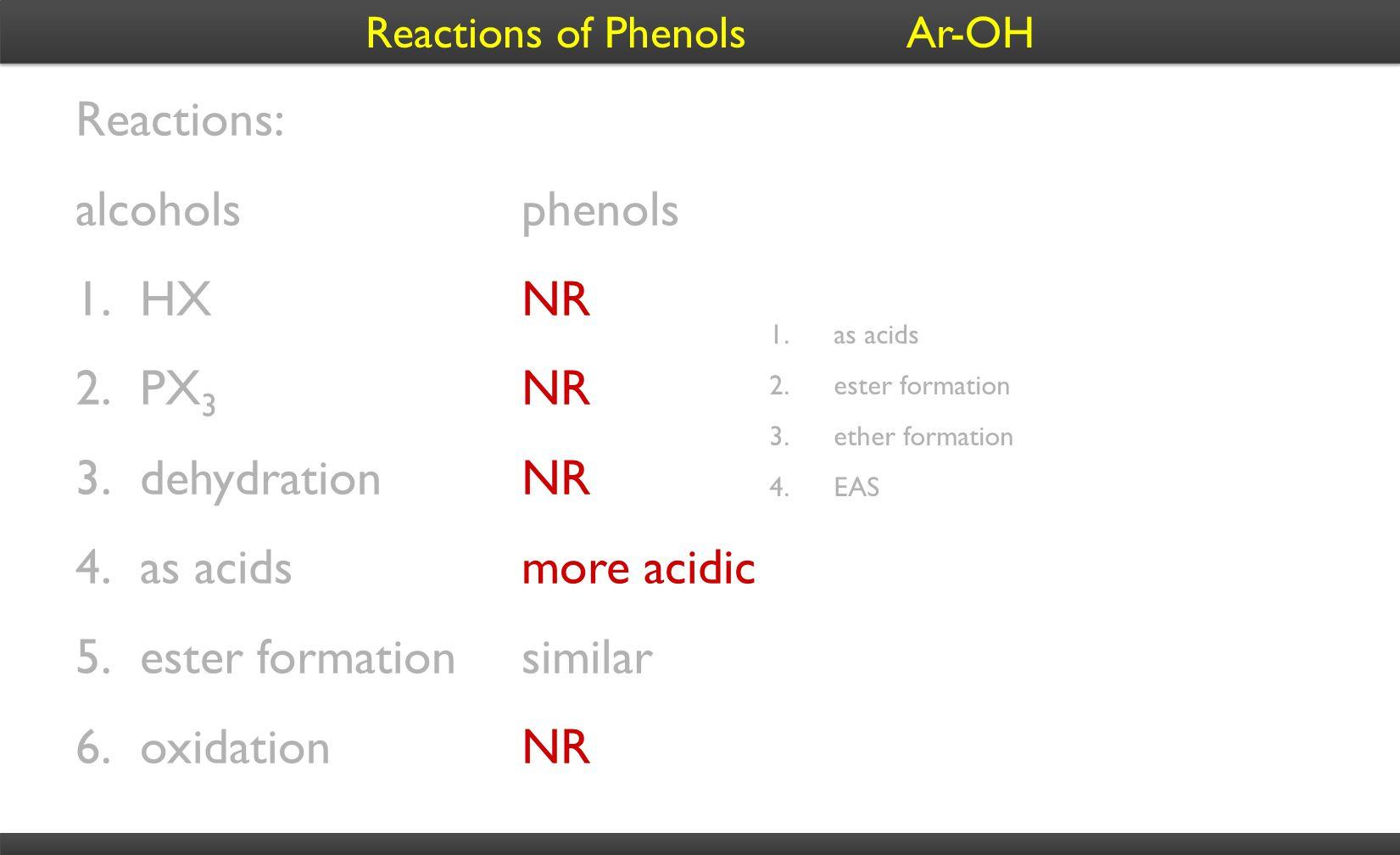 Reactions: alcoholsphenols 1.HXNR 2.PX 3 NR 3.dehydrationNR 4.as acidsmore acidic 5.ester formationsimilar 6.oxidationNR Reactions of Phenols Ar-OH 1.