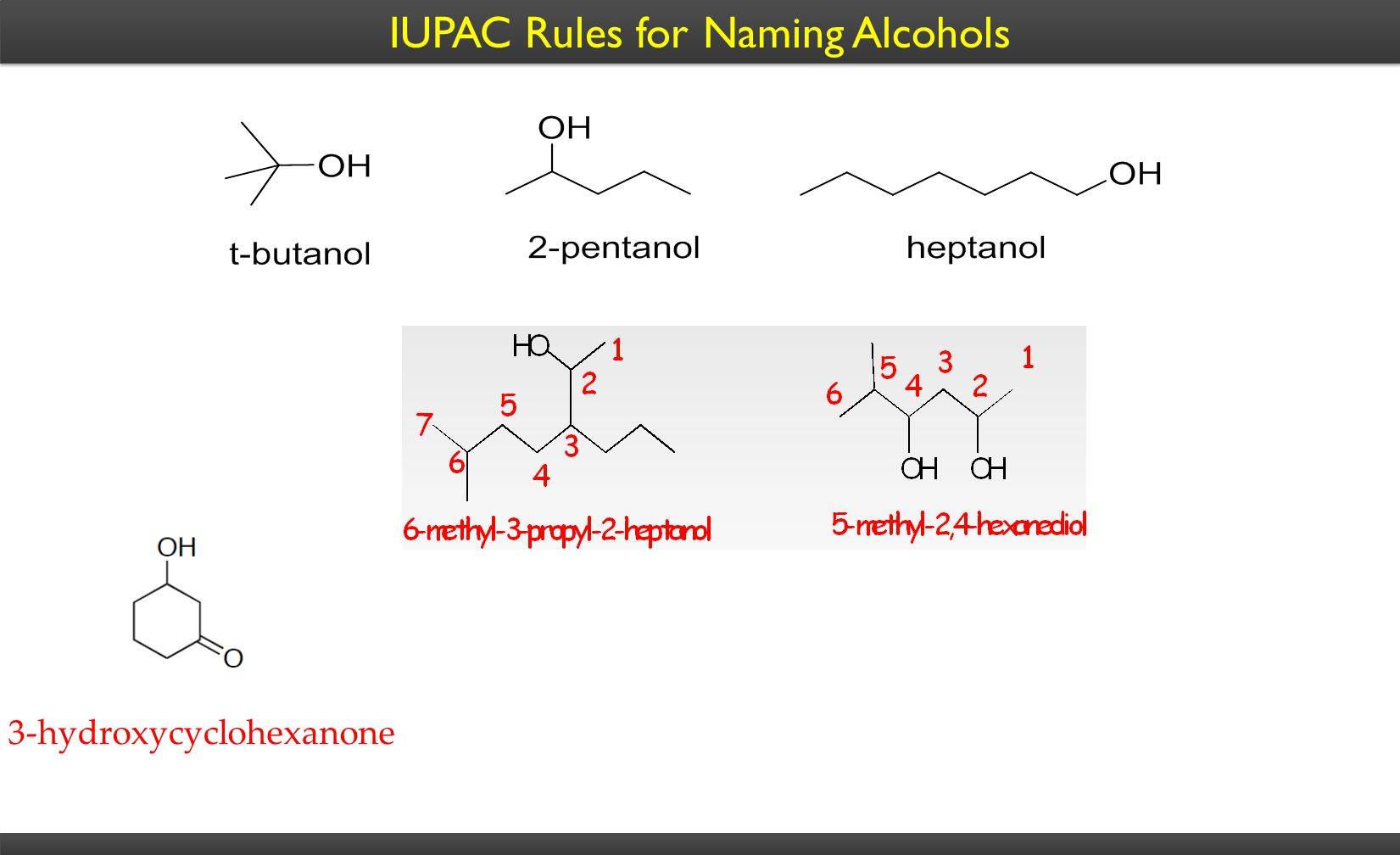 Spectroscopy of Alcohols and Phenols