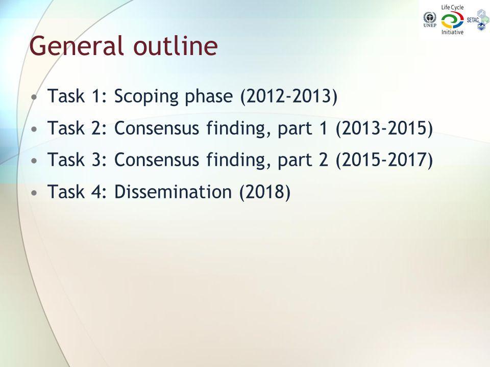 General outline Task 1: Scoping phase (2012-2013) Task 2: Consensus finding, part 1 (2013-2015) Task 3: Consensus finding, part 2 (2015-2017) Task 4: