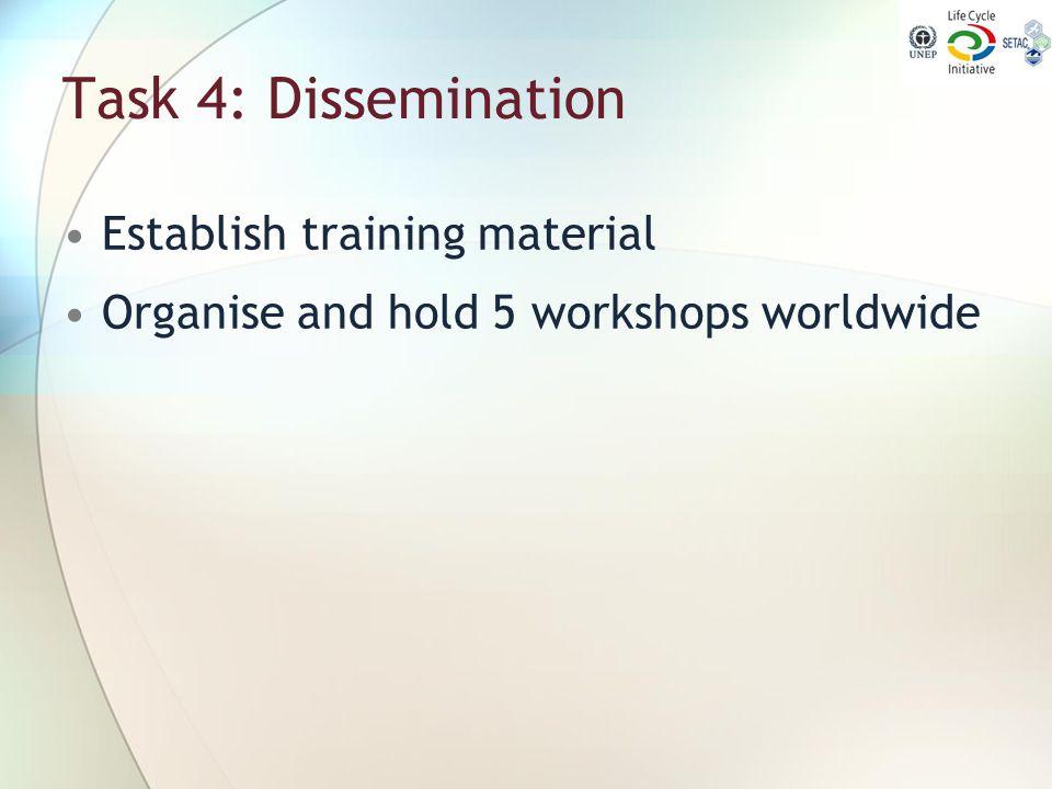 Task 4: Dissemination Establish training material Organise and hold 5 workshops worldwide