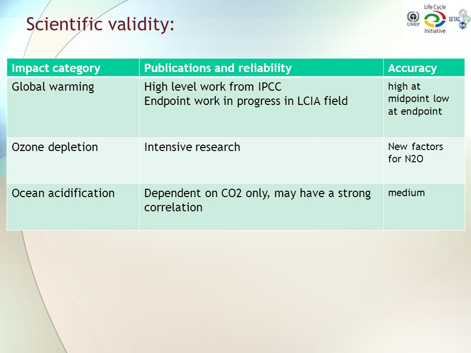 Scientific validity: Impact categoryPublications and reliabilityAccuracy Global warmingHigh level work from IPCC Endpoint work in progress in LCIA fie
