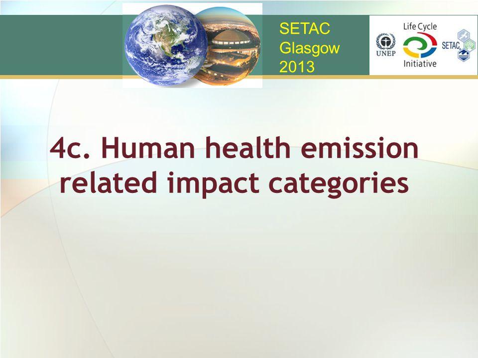 4c. Human health emission related impact categories SETAC Glasgow 2013