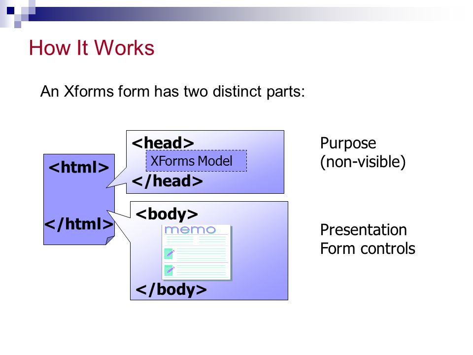 How It Works An Xforms form has two distinct parts: XForms Model Purpose (non-visible) Presentation Form controls