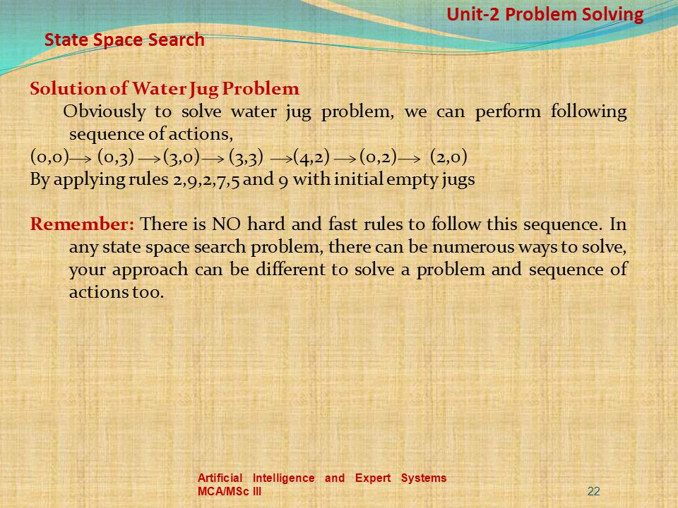 Unit-2 Problem Solving State Space Search Solution of Water Jug Problem Obviously to solve water jug problem, we can perform following sequence of act