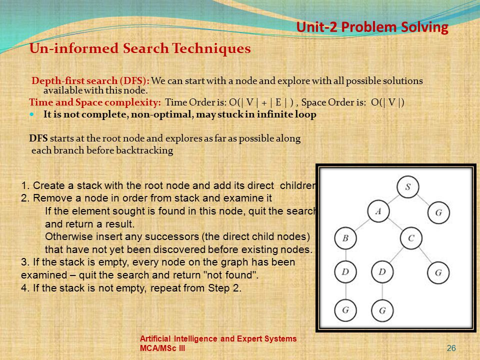 Unit-2 Problem Solving Un-informed Search Techniques Depth-first search (DFS): We can start with a node and explore with all possible solutions availa