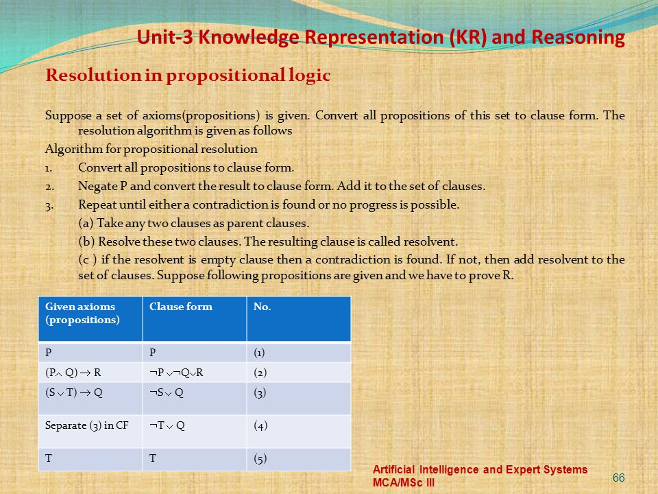 Unit-3 Knowledge Representation (KR) and Reasoning Resolution in propositional logic Suppose a set of axioms(propositions) is given. Convert all propo