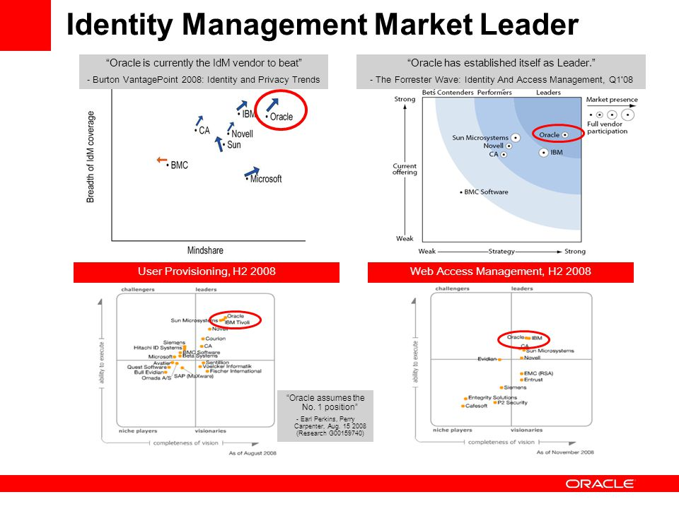 """Identity Management Market Leader User Provisioning, H2 2008Web Access Management, H2 2008 """"Oracle assumes the No. 1 position"""" - Earl Perkins, Perry C"""
