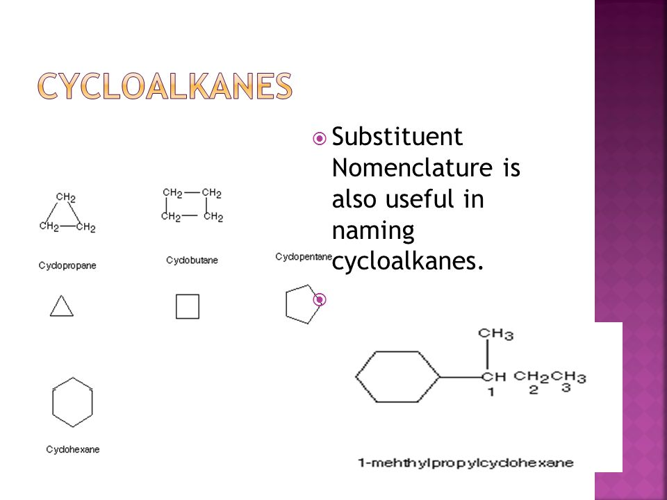  Substituent Nomenclature is also useful in naming cycloalkanes.