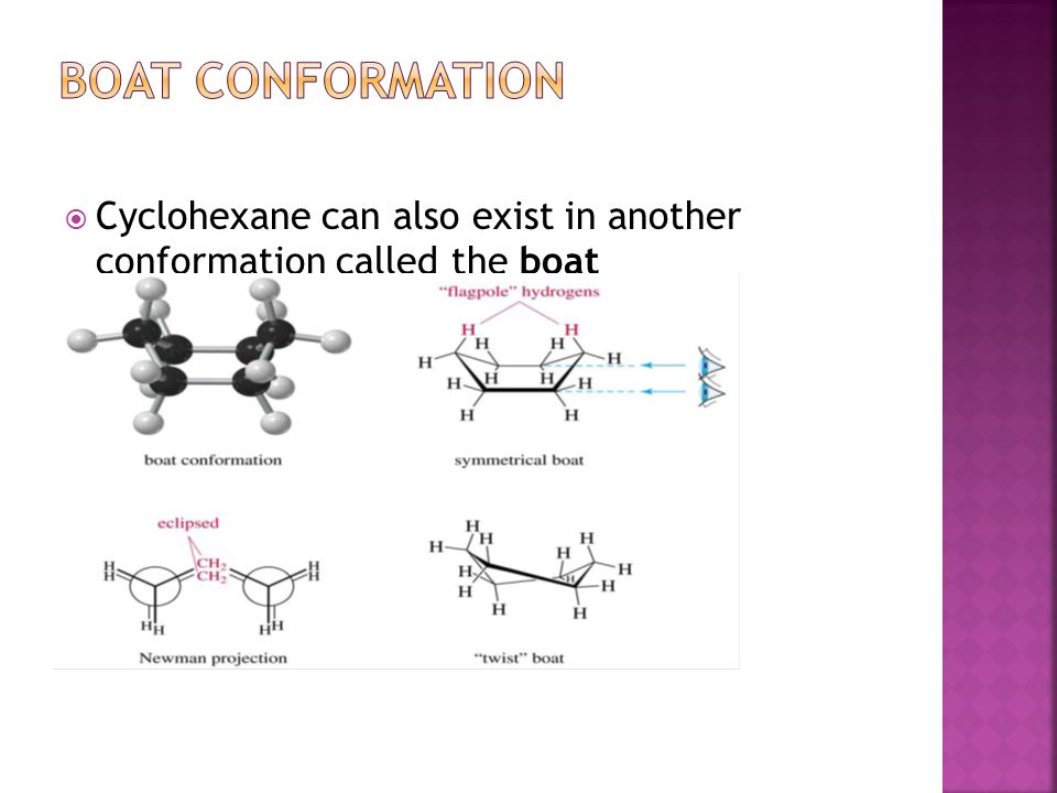  Cyclohexane can also exist in another conformation called the boat