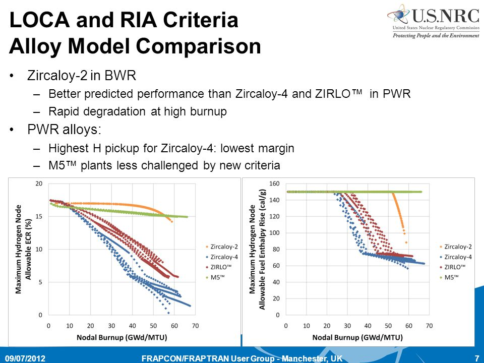 LOCA and RIA Criteria Alloy Model Comparison Zircaloy-2 in BWR –Better predicted performance than Zircaloy-4 and ZIRLO™ in PWR –Rapid degradation at high burnup PWR alloys: –Highest H pickup for Zircaloy-4: lowest margin –M5™ plants less challenged by new criteria 09/07/20127FRAPCON/FRAPTRAN User Group - Manchester, UK
