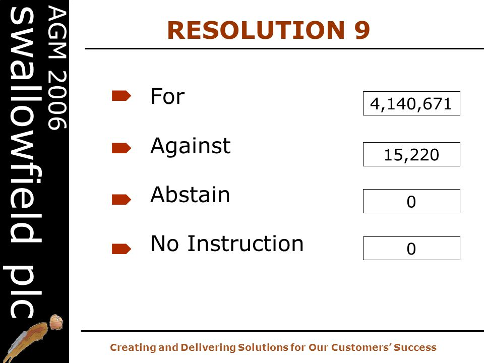 20 th AGM – 2 nd November 2006 Creating and Delivering Solutions for Our Customers' Success AGM 2006 swallowfield plc For Against Abstain No Instruction 4,140,671 15,220 0 0     RESOLUTION 9