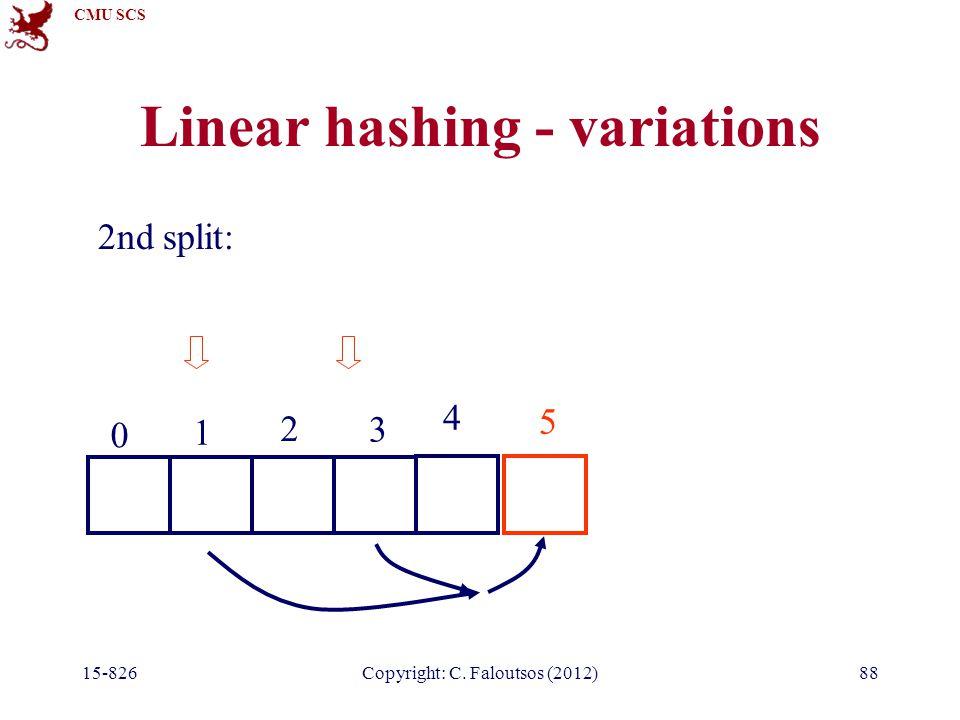 CMU SCS 15-826Copyright: C. Faloutsos (2012)88 Linear hashing - variations 0 1 2 3 2nd split: 4 5