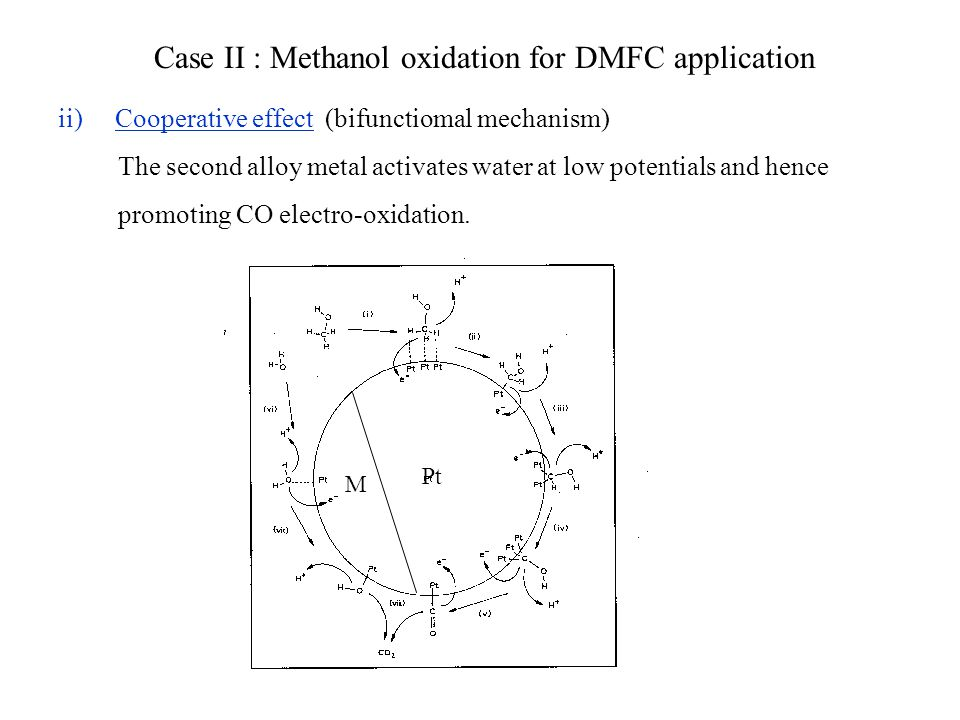 ii) Cooperative effect (bifunctiomal mechanism) The second alloy metal activates water at low potentials and hence promoting CO electro-oxidation.