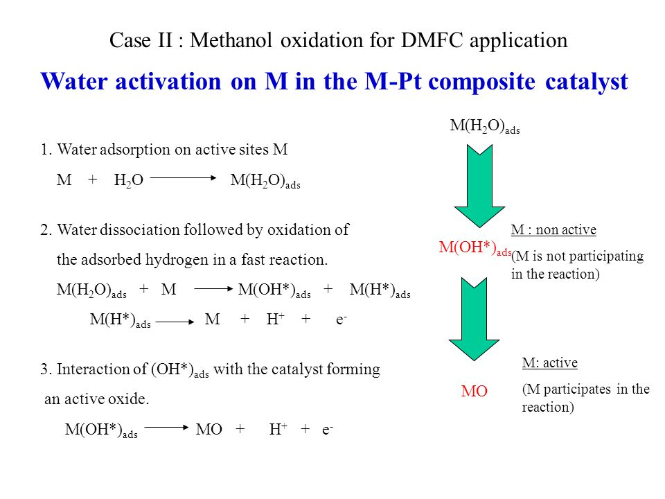 Water activation on M in the M-Pt composite catalyst 1.