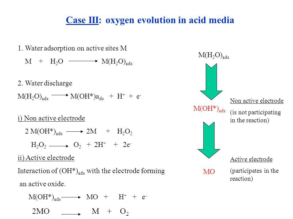 Case III: oxygen evolution in acid media 1.