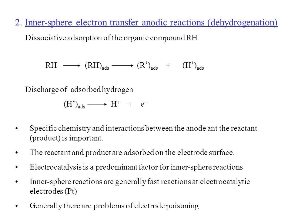 2. Inner-sphere electron transfer anodic reactions (dehydrogenation) Dissociative adsorption of the organic compound RH RH (RH) ads (R * ) ads + (H *