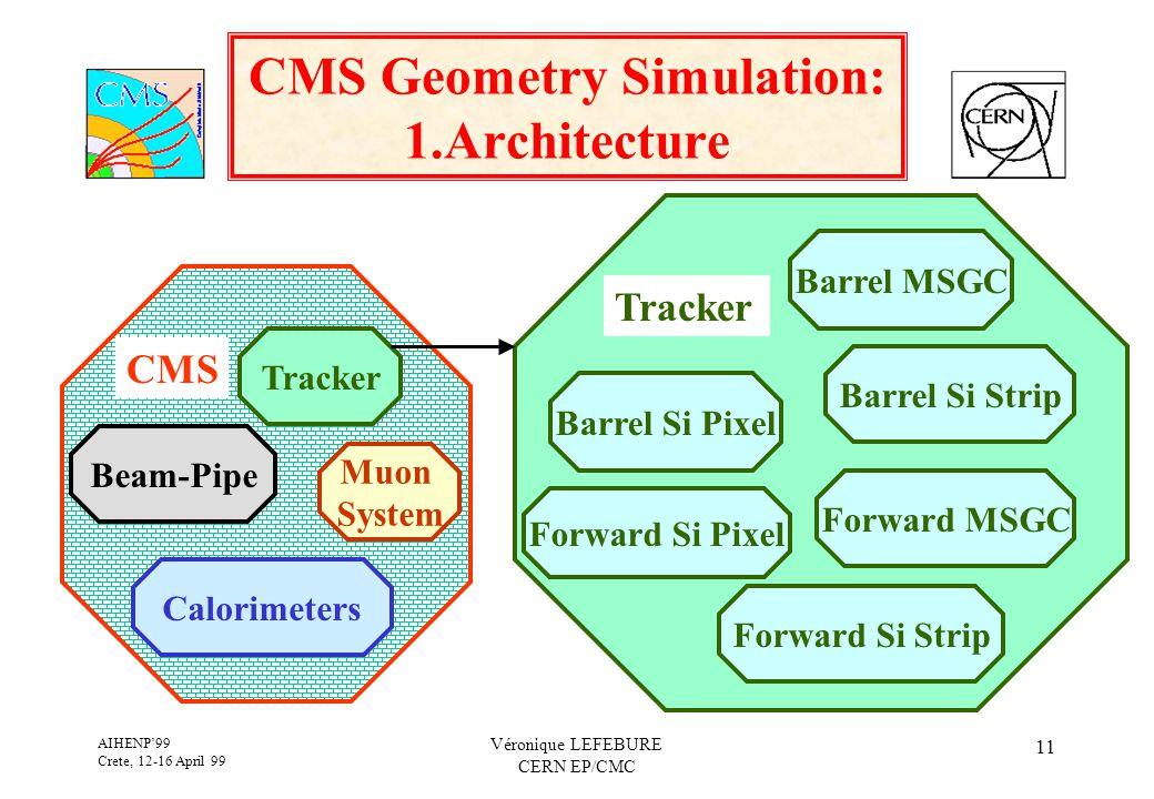 AIHENP'99 Crete, 12-16 April 99 Véronique LEFEBURE CERN EP/CMC 11 CMS Geometry Simulation: 1.Architecture Tracker Beam-Pipe Calorimeters Muon System CMS Tracker Barrel Si Pixel Forward Si Pixel Forward Si Strip Barrel Si Strip Forward MSGC Barrel MSGC