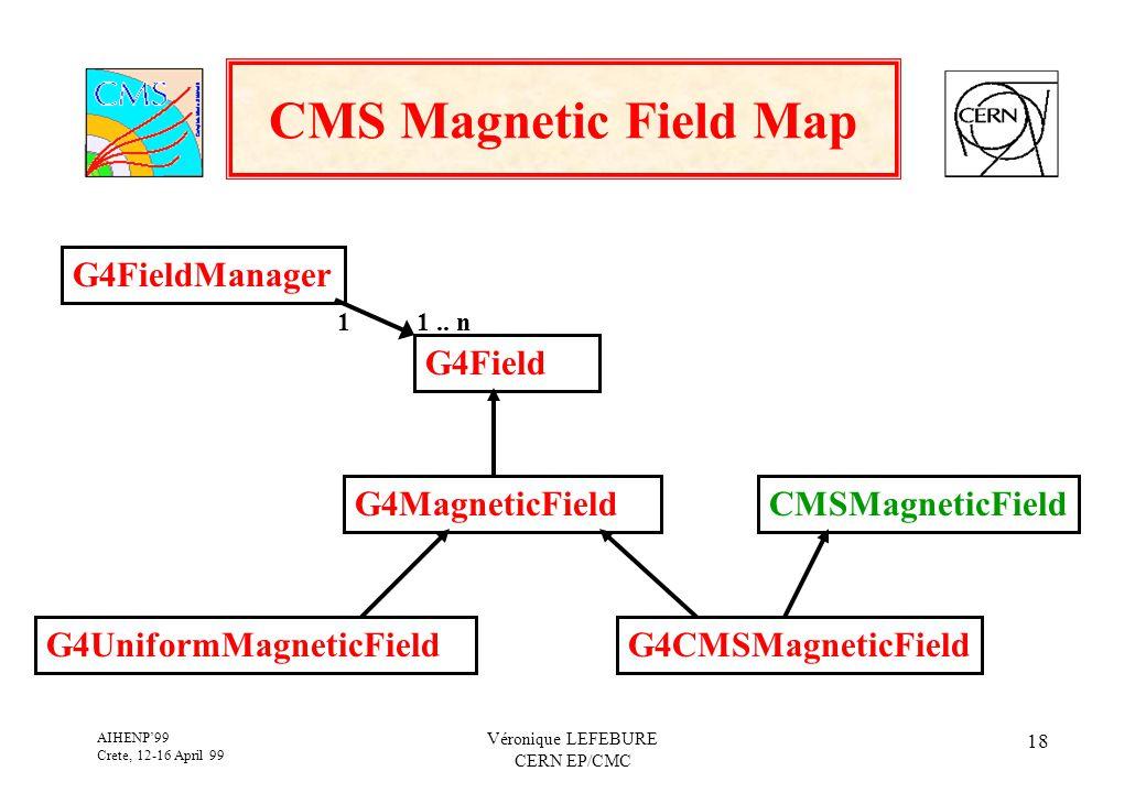AIHENP'99 Crete, 12-16 April 99 Véronique LEFEBURE CERN EP/CMC 18 CMS Magnetic Field Map G4Field G4MagneticField G4UniformMagneticFieldG4CMSMagneticField CMSMagneticField G4FieldManager 11..