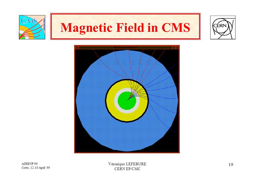 AIHENP'99 Crete, 12-16 April 99 Véronique LEFEBURE CERN EP/CMC 19 Magnetic Field in CMS