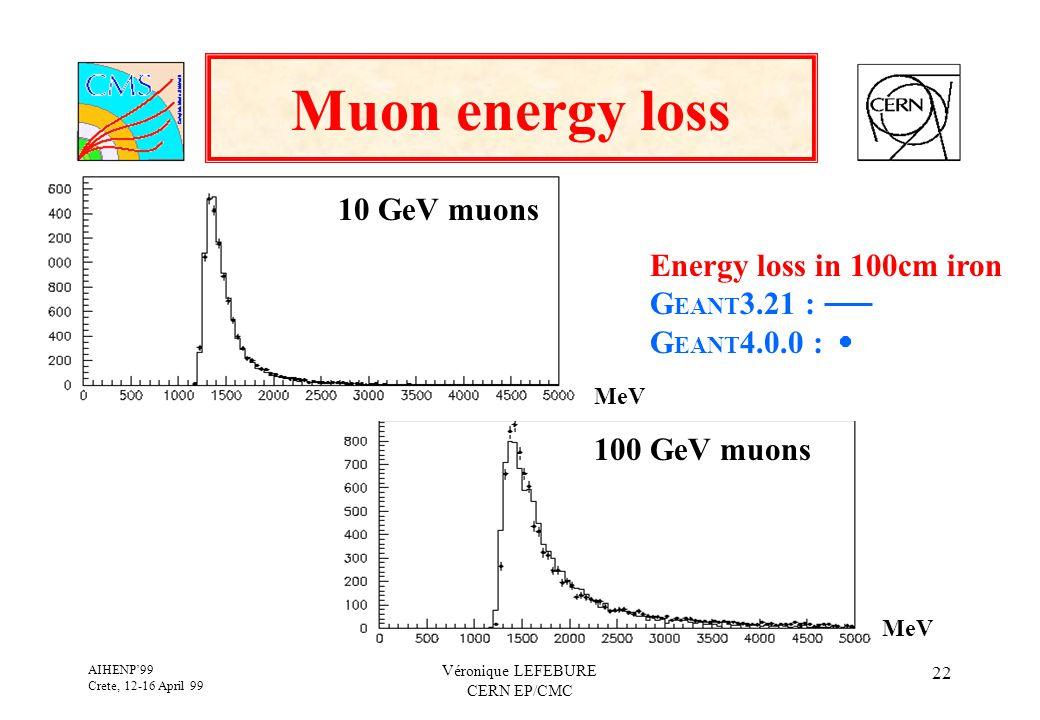 AIHENP'99 Crete, 12-16 April 99 Véronique LEFEBURE CERN EP/CMC 22 Muon energy loss Energy loss in 100cm iron G EANT 3.21 : G EANT 4.0.0 : 10 GeV muons 100 GeV muons MeV