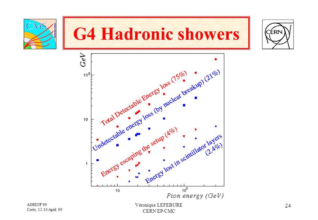 AIHENP'99 Crete, 12-16 April 99 Véronique LEFEBURE CERN EP/CMC 24 G4 Hadronic showers