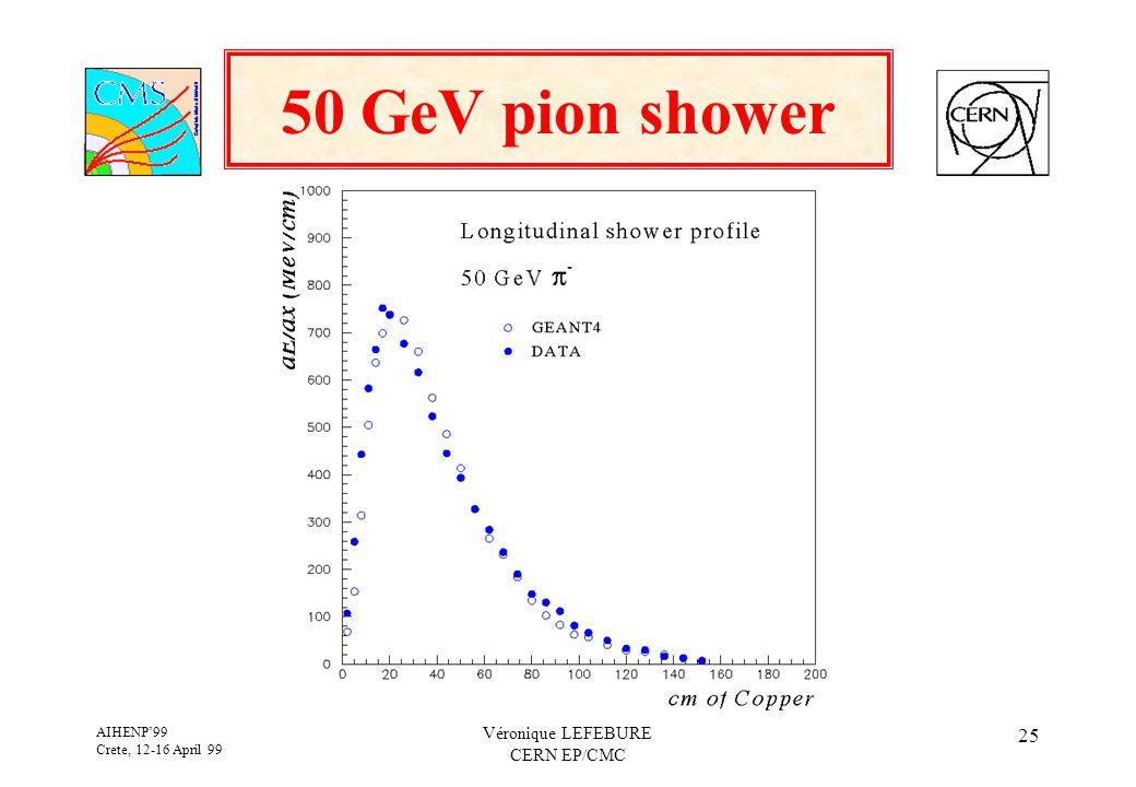 AIHENP'99 Crete, 12-16 April 99 Véronique LEFEBURE CERN EP/CMC 25 50 GeV pion shower