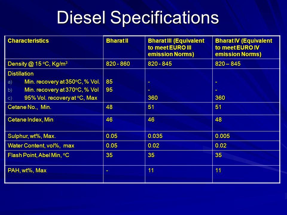 Diesel Specifications Characteristics Bharat II Bharat III (Equivalent to meet EURO III emission Norms) Bharat IV (Equivalent to meet EURO IV emission Norms) Density @ 15 o C, Kg/m 3 820 - 860 820 - 845 820 – 845 Distillation a) Min.