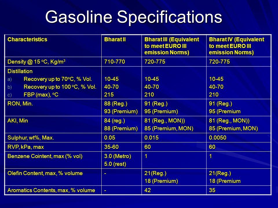 Gasoline Specifications Characteristics Bharat II Bharat III (Equivalent to meet EURO III emission Norms) Bharat IV (Equivalent to meet EURO III emiss