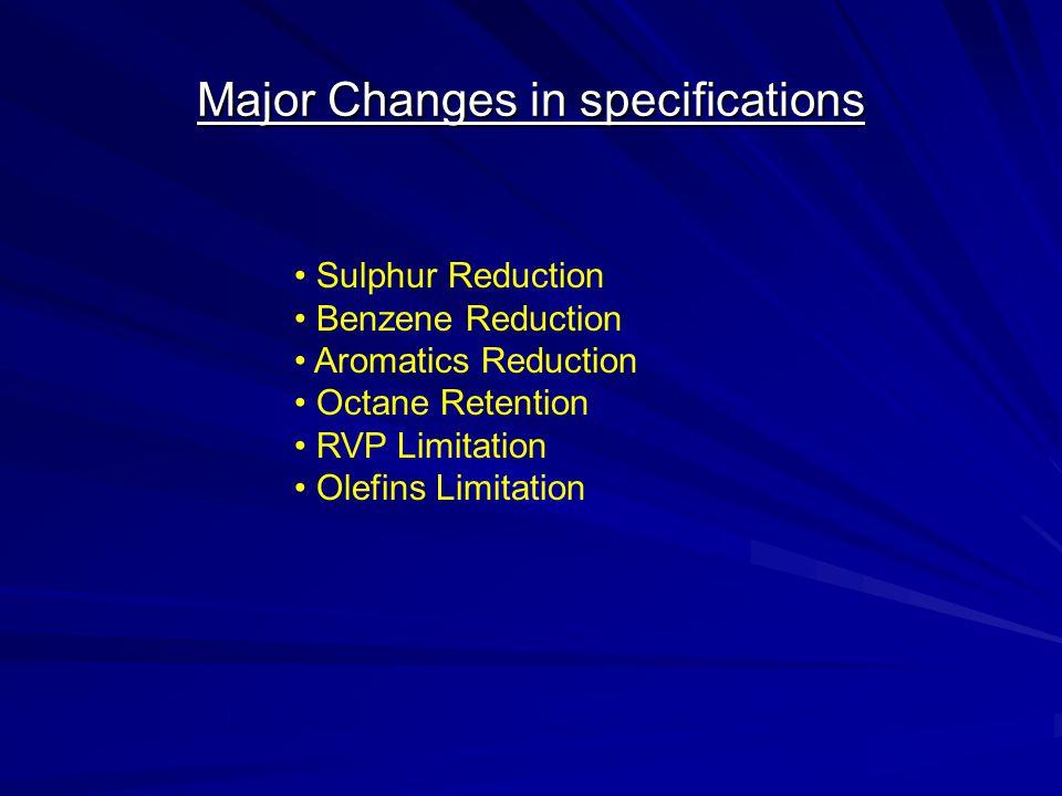 Major Changes in specifications Sulphur Reduction Benzene Reduction Aromatics Reduction Octane Retention RVP Limitation Olefins Limitation