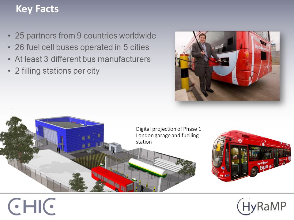 Key Facts 25 partners from 9 countries worldwide 26 fuel cell buses operated in 5 cities At least 3 different bus manufacturers 2 filling stations per city Digital projection of Phase 1 London garage and fuelling station