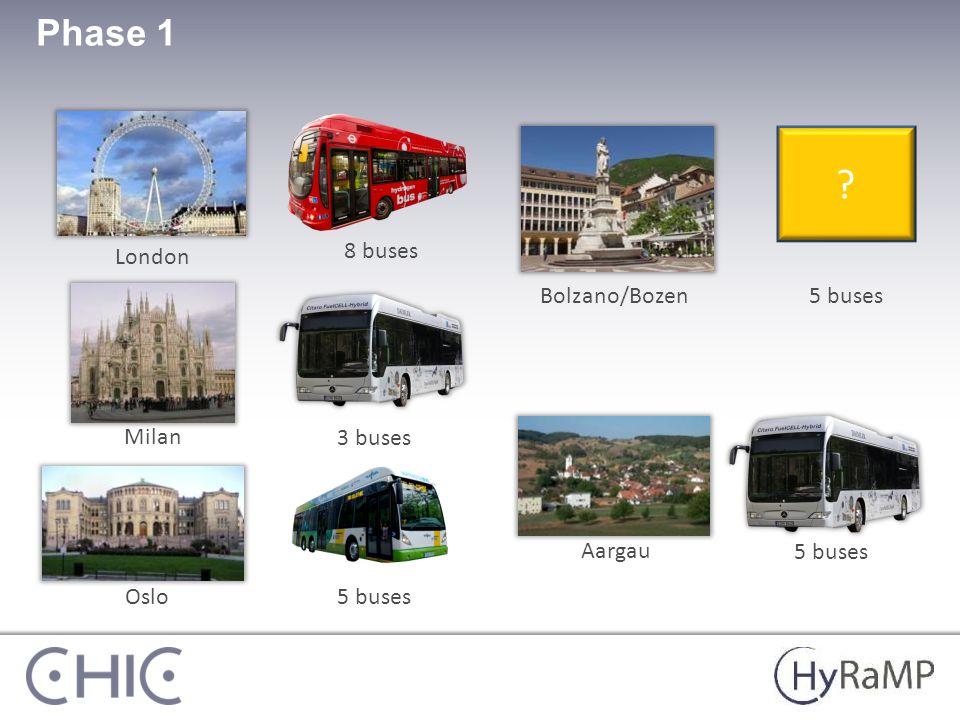 Phase 1 Oslo Aargau Milan London 8 buses 3 buses 5 buses Bolzano/Bozen 5 buses ?