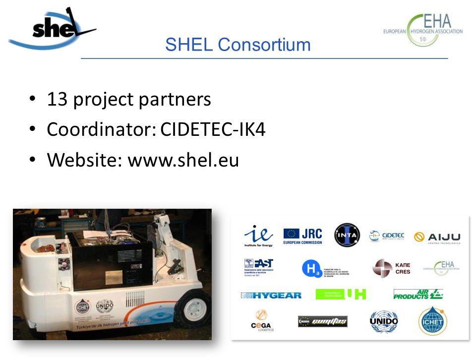 SHEL Consortium 13 project partners Coordinator: CIDETEC-IK4 Website: www.shel.eu