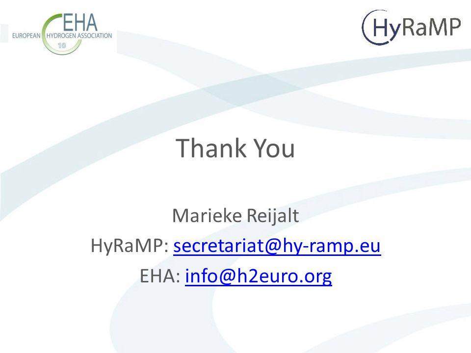 Thank You Marieke Reijalt HyRaMP: secretariat@hy-ramp.eusecretariat@hy-ramp.eu EHA: info@h2euro.orginfo@h2euro.org