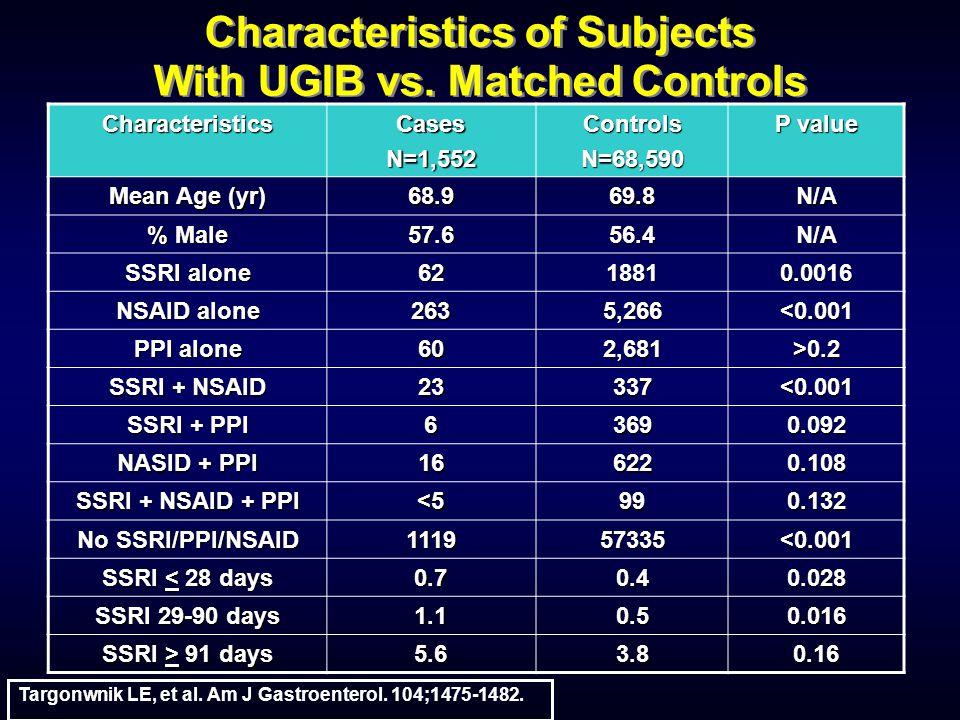 Characteristics of Subjects With UGIB vs.