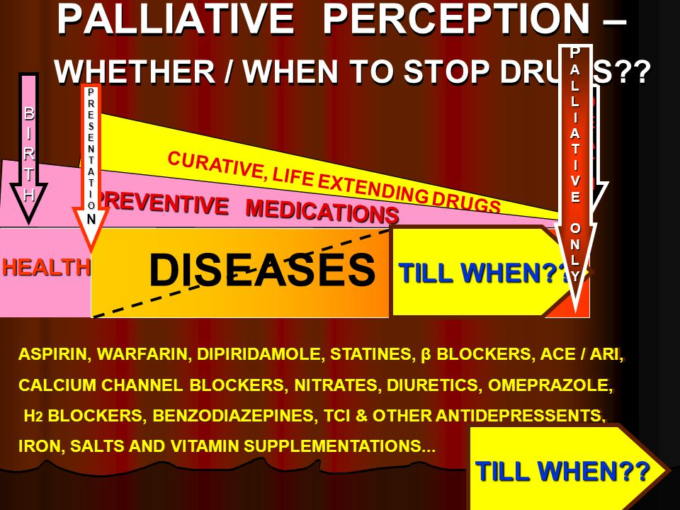DISEASES DEATHDEATH PALLIATIVE PERCEPTION – WHETHER / WHEN TO STOP DRUGS?? HEALTH ASPIRIN, WARFARIN, DIPIRIDAMOLE, STATINES, β BLOCKERS, ACE / ARI, CA