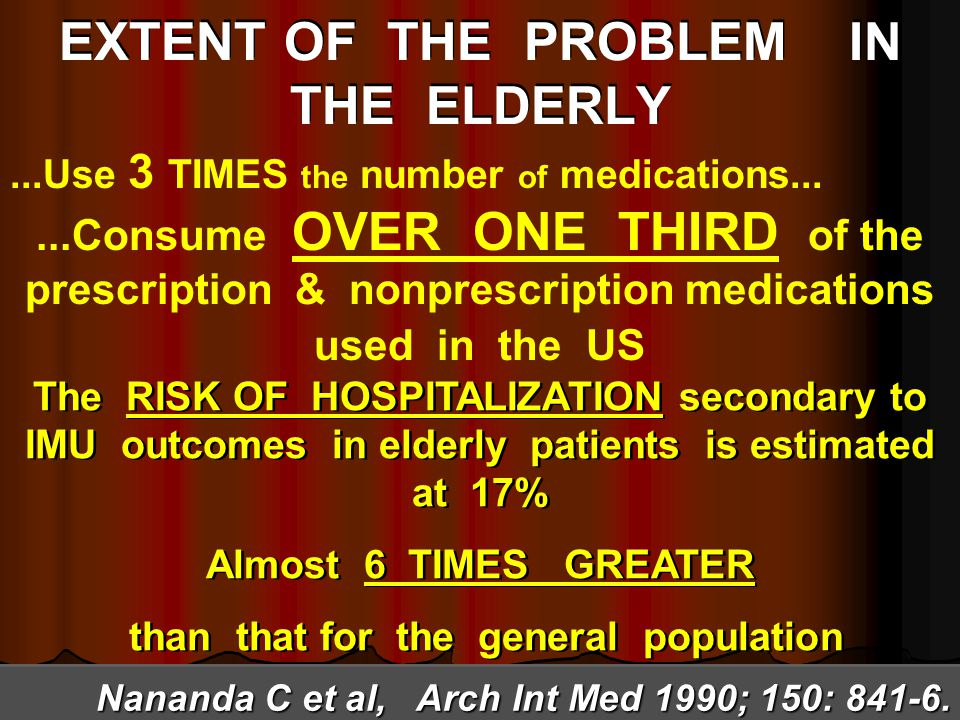 EXTENT OF THE PROBLEM IN THE ELDERLY...Use 3 TIMES the number of medications......Consume OVER ONE THIRD of the prescription & nonprescription medicat