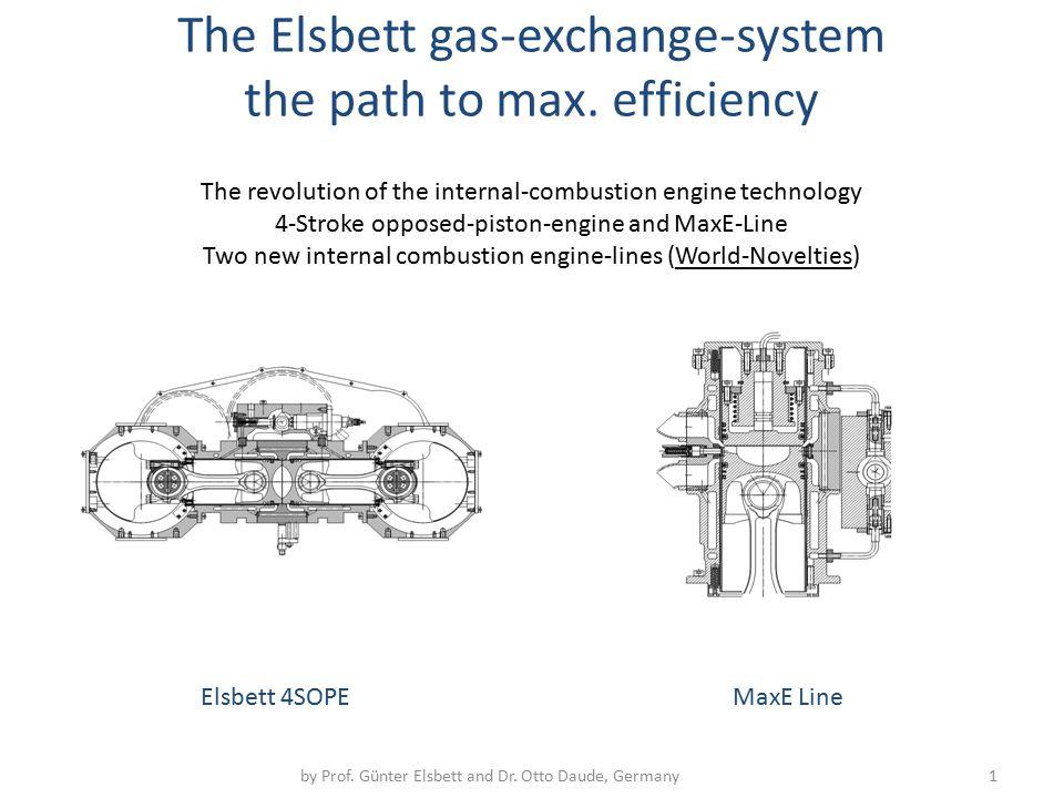 Elsbett 4SOPEMaxE Line by Prof. Günter Elsbett and Dr. Otto Daude, Germany 1 The Elsbett gas-exchange-system the path to max. efficiency The revolutio