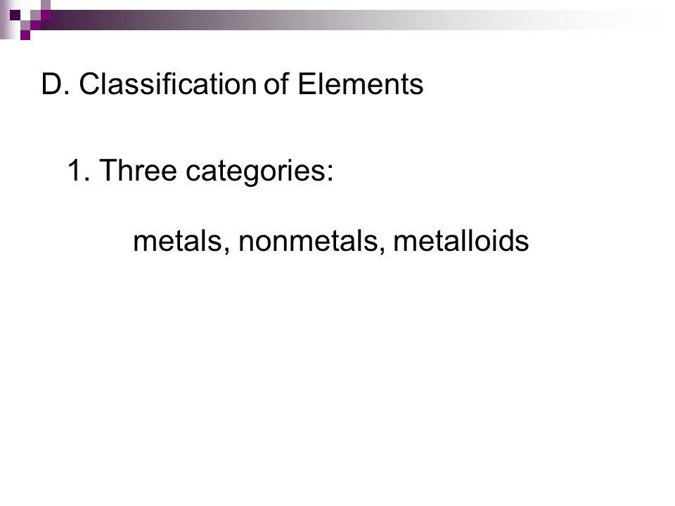 D. Classification of Elements 1. Three categories: metals, nonmetals, metalloids