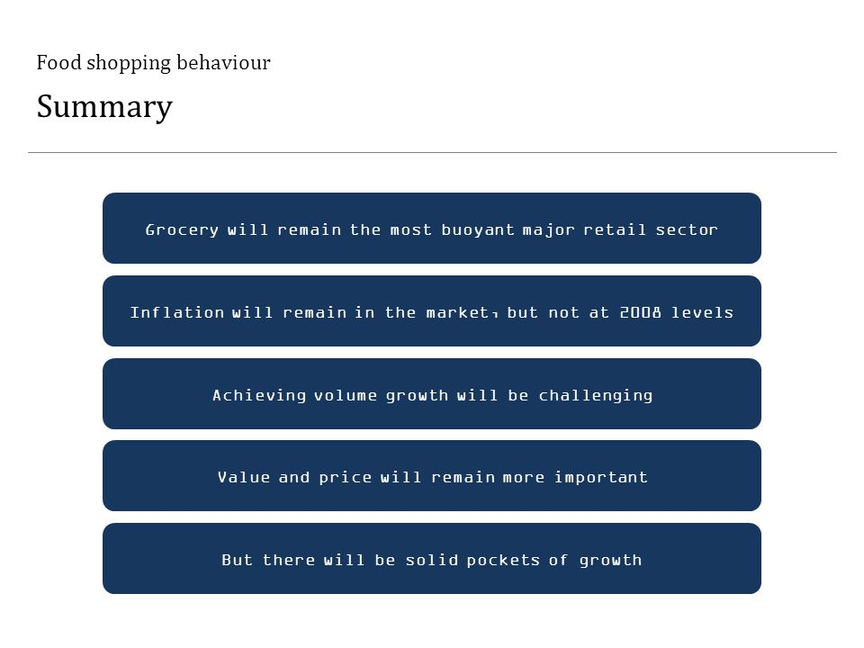 Food shopping behaviour Summary Grocery will remain the most buoyant major retail sector Inflation will remain in the market, but not at 2008 levels Achieving volume growth will be challenging But there will be solid pockets of growth Value and price will remain more important