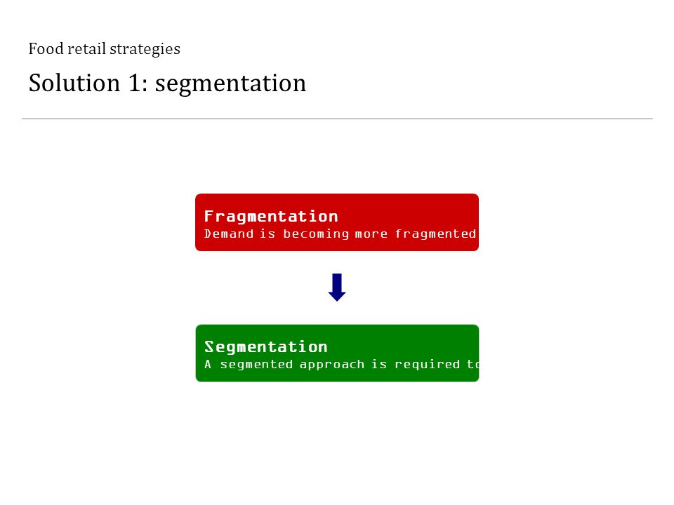 Food retail strategies Solution 1: segmentation Segmentation A segmented approach is required to grow Fragmentation Demand is becoming more fragmented