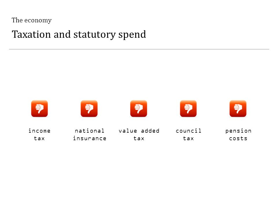 The economy Taxation and statutory spend income tax national insurance value added tax council tax pension costs