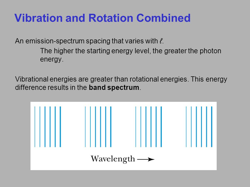 An emission-spectrum spacing that varies with ℓ. The higher the starting energy level, the greater the photon energy. Vibrational energies are greater