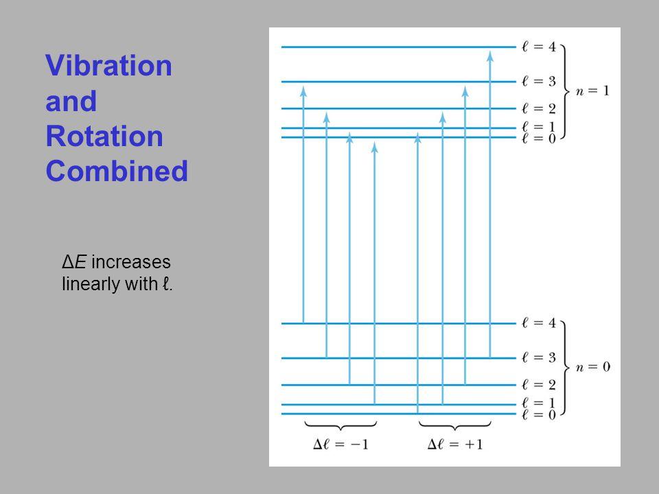 ΔE increases linearly with ℓ. Vibration and Rotation Combined