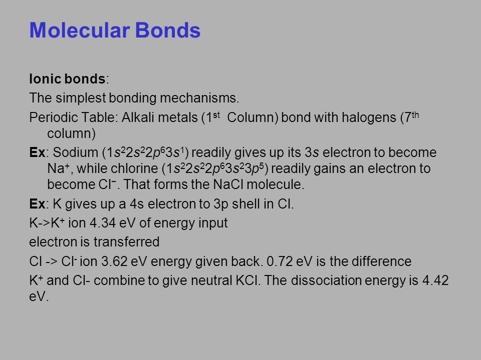 Molecular Bonds Ionic bonds: The simplest bonding mechanisms.